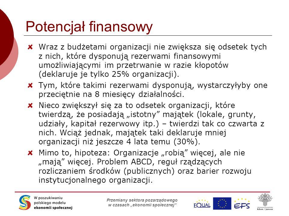 """Skąd organizacje biorą pieniądze? Stowarzyszenie Klon/Jawor Przemiany sektora pozarządowego w czasach """"ekonomii społecznej"""" Potencjał finansowy Wraz z"""