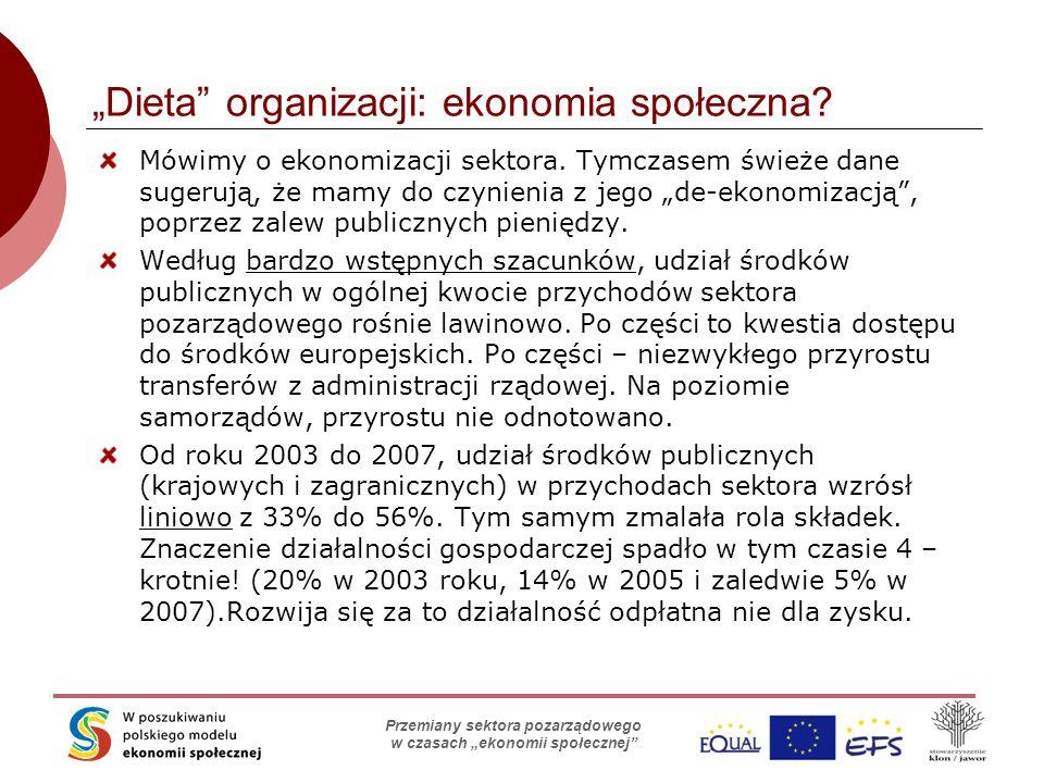 """Skąd organizacje biorą pieniądze? Stowarzyszenie Klon/Jawor Przemiany sektora pozarządowego w czasach """"ekonomii społecznej"""" """"Dieta"""" organizacji: ekono"""