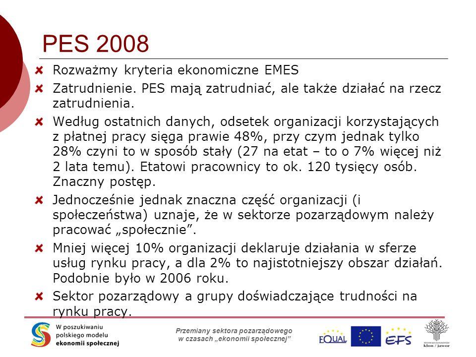 """Skąd organizacje biorą pieniądze? Stowarzyszenie Klon/Jawor Przemiany sektora pozarządowego w czasach """"ekonomii społecznej"""" PES 2008 Rozważmy kryteria"""