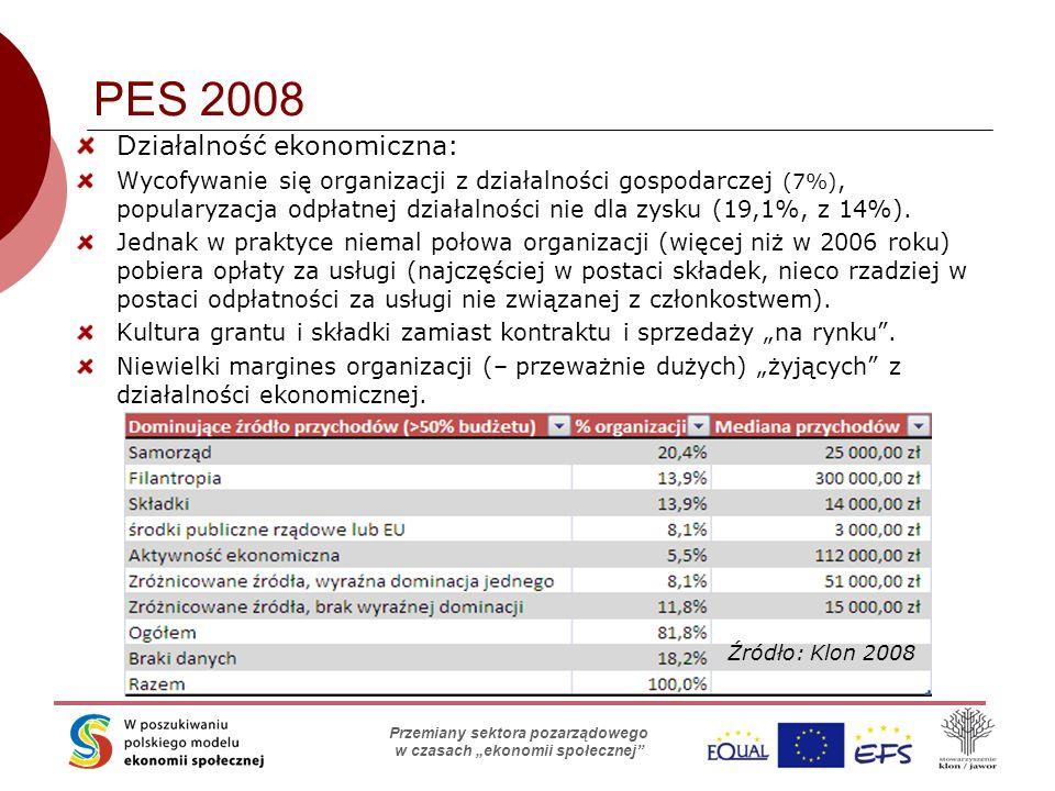 """Skąd organizacje biorą pieniądze? Stowarzyszenie Klon/Jawor Przemiany sektora pozarządowego w czasach """"ekonomii społecznej"""" PES 2008 Działalność ekono"""