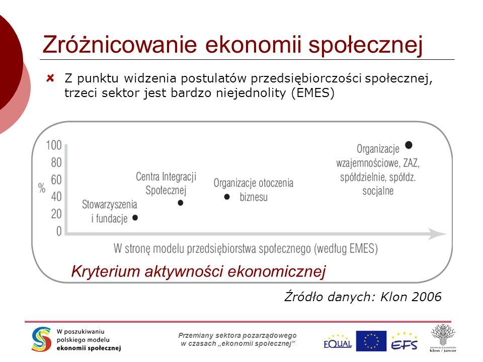 """Skąd organizacje biorą pieniądze? Stowarzyszenie Klon/Jawor Przemiany sektora pozarządowego w czasach """"ekonomii społecznej"""" Zróżnicowanie ekonomii spo"""