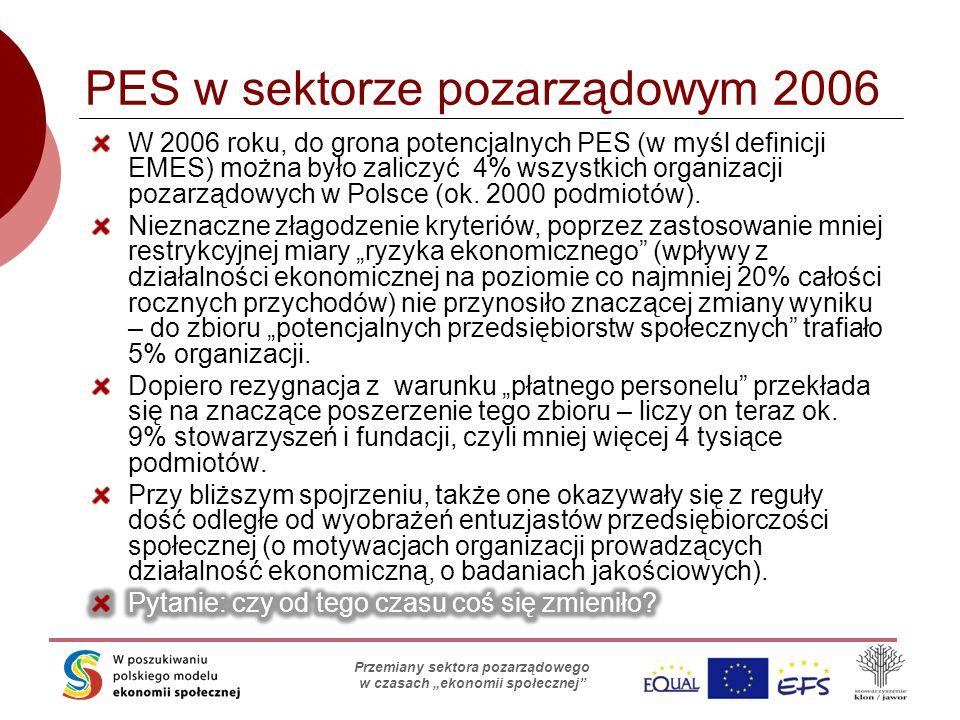 """Skąd organizacje biorą pieniądze? Stowarzyszenie Klon/Jawor Przemiany sektora pozarządowego w czasach """"ekonomii społecznej"""" PES w sektorze pozarządowy"""
