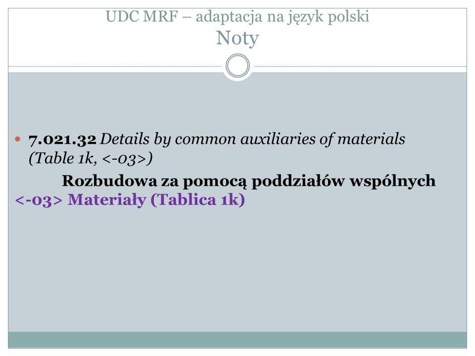 UDC MRF – adaptacja na język polski Noty 7.021.32 Details by common auxiliaries of materials (Table 1k, ) Rozbudowa za pomocą poddziałów wspólnych Materiały (Tablica 1k)