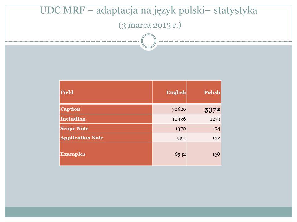 UDC MRF – adaptacja na język polski- statystyka (24 września 2014) FieldEnglishPolish Caption70626 22113 Including104211901 Scope Note1364407 Application Note1355549 Information Note 546213
