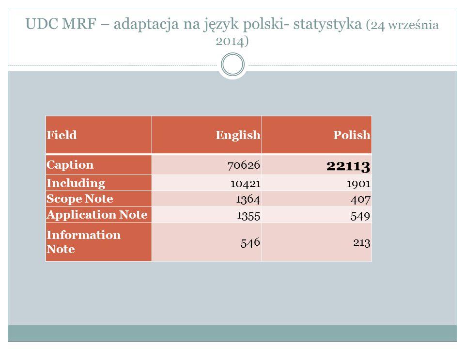 UDC MRF – adaptacja na język polski Źródła - dobór Korzystanie z literatury fachowej w zależności od tematyki tłumaczonego działu (encyklopedie, podręczniki itp.) Dla terminologii poszczególnych dziedzin zastosowano odpowiedni dobór źródeł.