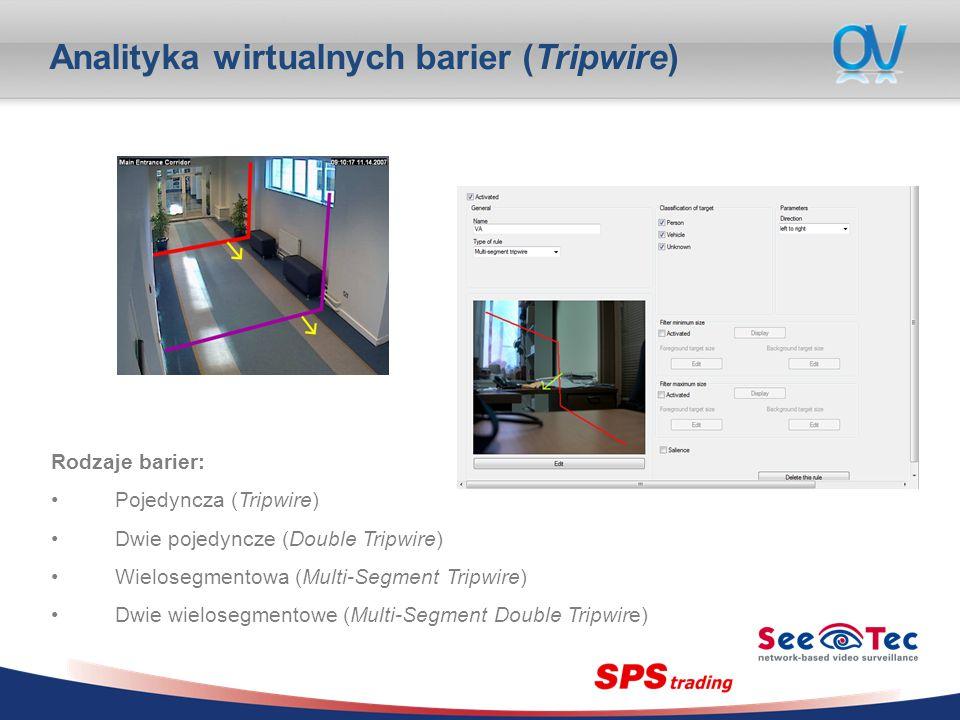 Analityka wirtualnych barier (Tripwire) Rodzaje barier: Pojedyncza (Tripwire) Dwie pojedyncze (Double Tripwire) Wielosegmentowa (Multi-Segment Tripwire) Dwie wielosegmentowe (Multi-Segment Double Tripwire)