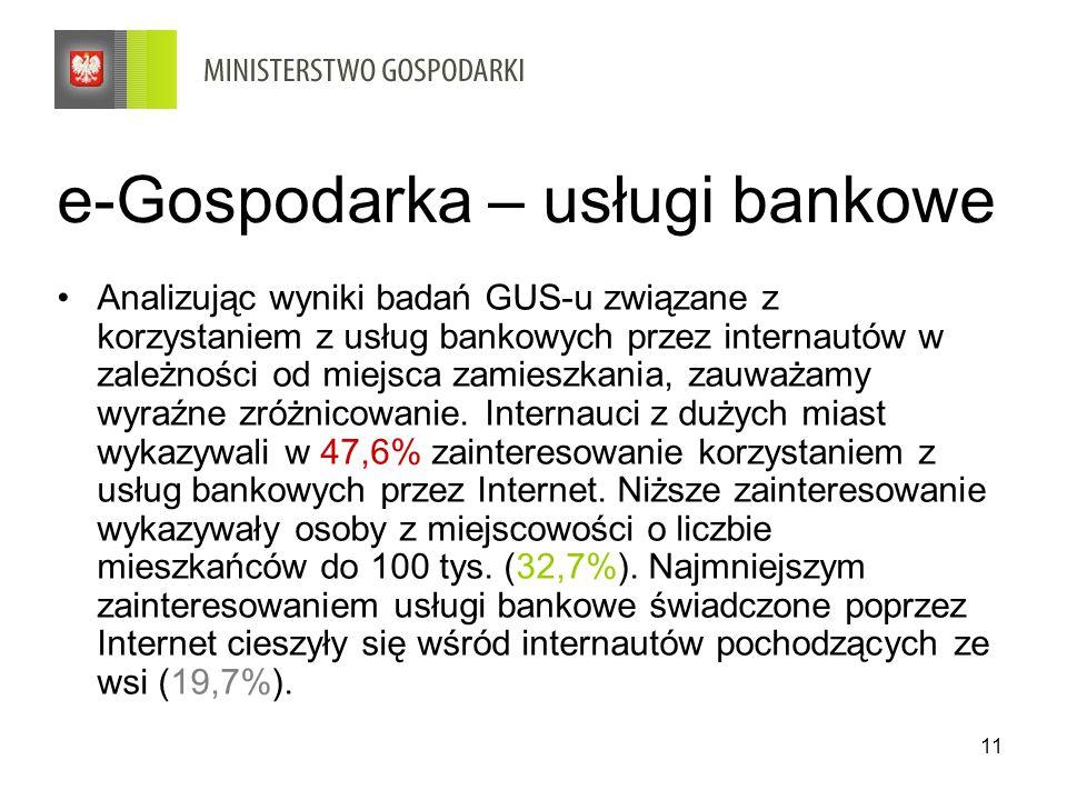 11 e-Gospodarka – usługi bankowe Analizując wyniki badań GUS-u związane z korzystaniem z usług bankowych przez internautów w zależności od miejsca zamieszkania, zauważamy wyraźne zróżnicowanie.