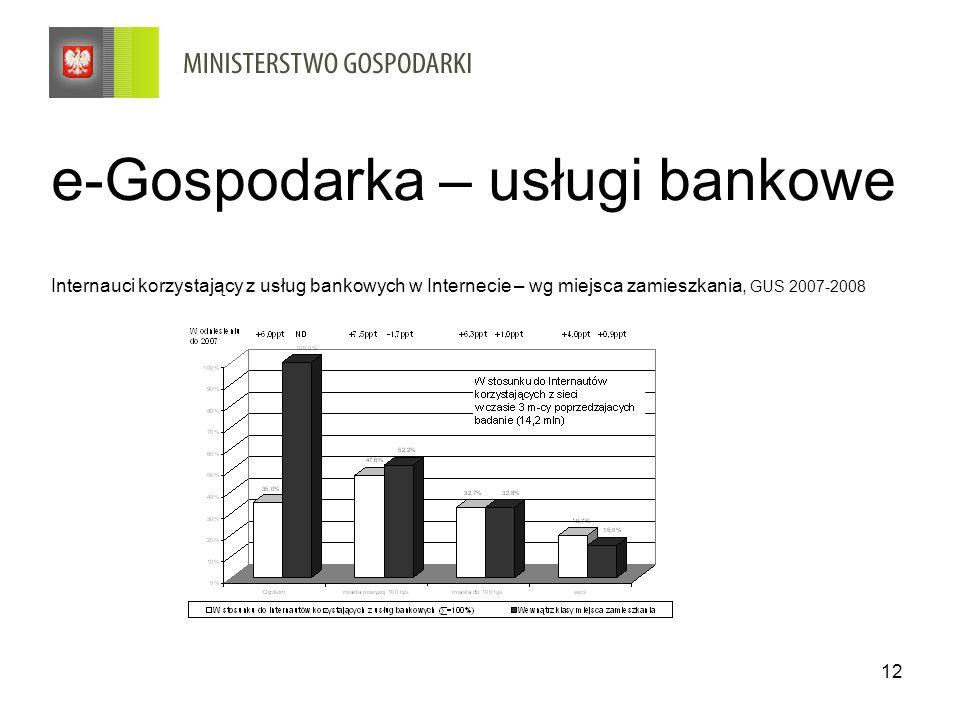 12 e-Gospodarka – usługi bankowe Internauci korzystający z usług bankowych w Internecie – wg miejsca zamieszkania, GUS 2007-2008