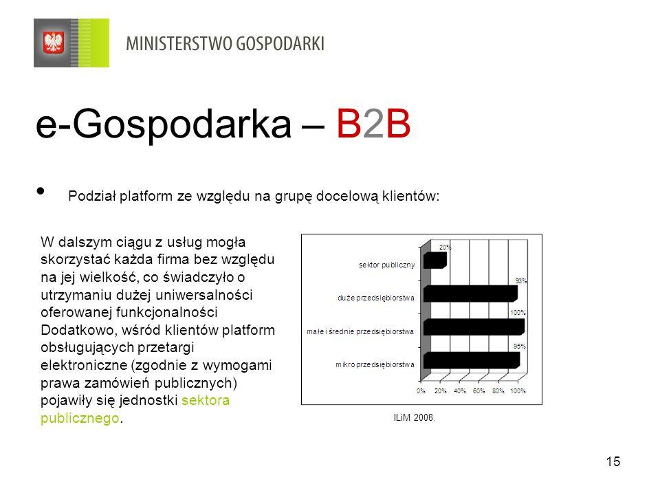 15 e-Gospodarka – B2B Podział platform ze względu na grupę docelową klientów: ILiM 2008.