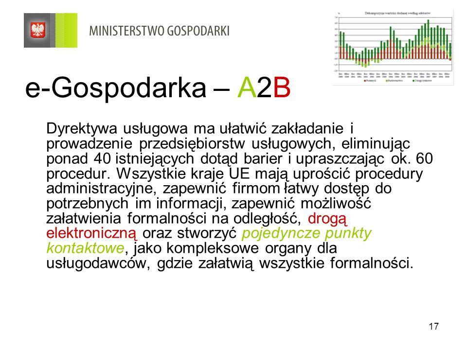17 e-Gospodarka – A2B Dyrektywa usługowa ma ułatwić zakładanie i prowadzenie przedsiębiorstw usługowych, eliminując ponad 40 istniejących dotąd barier i upraszczając ok.