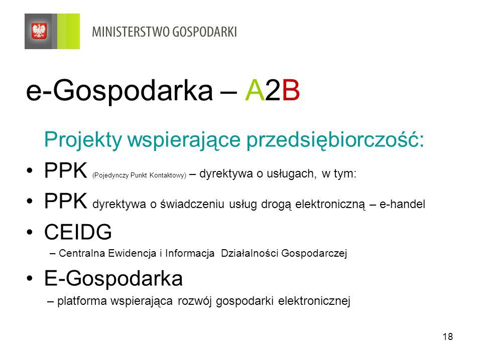 18 e-Gospodarka – A2B Projekty wspierające przedsiębiorczość: PPK (Pojedynczy Punkt Kontaktowy) – dyrektywa o usługach, w tym: PPK dyrektywa o świadczeniu usług drogą elektroniczną – e-handel CEIDG – Centralna Ewidencja i Informacja Działalności Gospodarczej E-Gospodarka – platforma wspierająca rozwój gospodarki elektronicznej