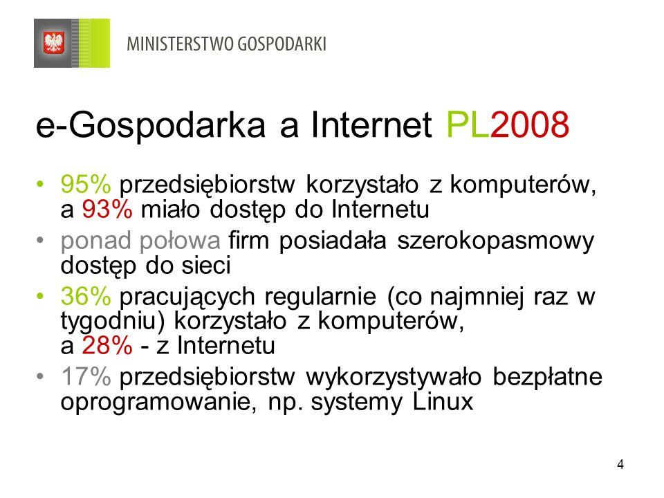 5 e-Gospodarka a Internet Z badań Komisji Europejskiej wynika, że tylko 7 proc.