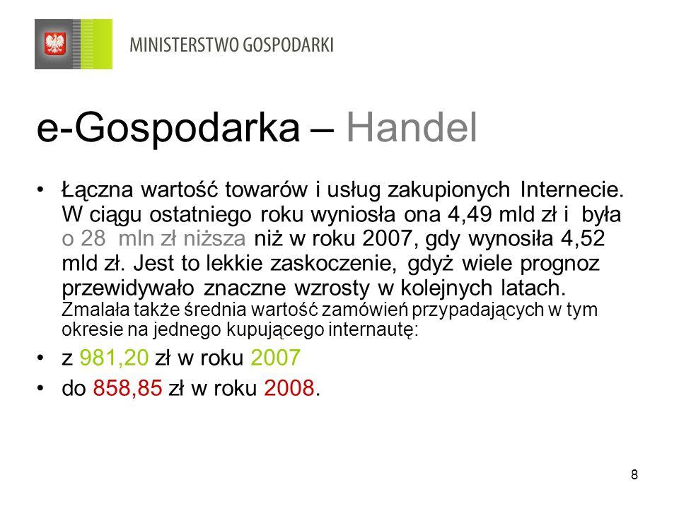 9 e-Gospodarka – Handel Odsetek internautów dokonujących zakupów w sieci w czasie 3 m-cy poprzedzających badanie w latach 2005-2008, GUS