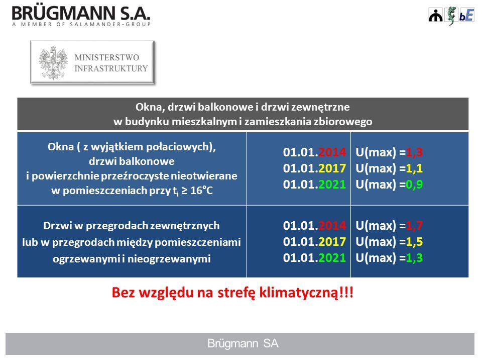 MD W/m 2 K R + Sk UfUf 1,0 Sk + Sł + Sk UfUf 1,2 szyba Ug1,1 ramka Ψ0,06 Alu NAJSŁABSZY WARIANT
