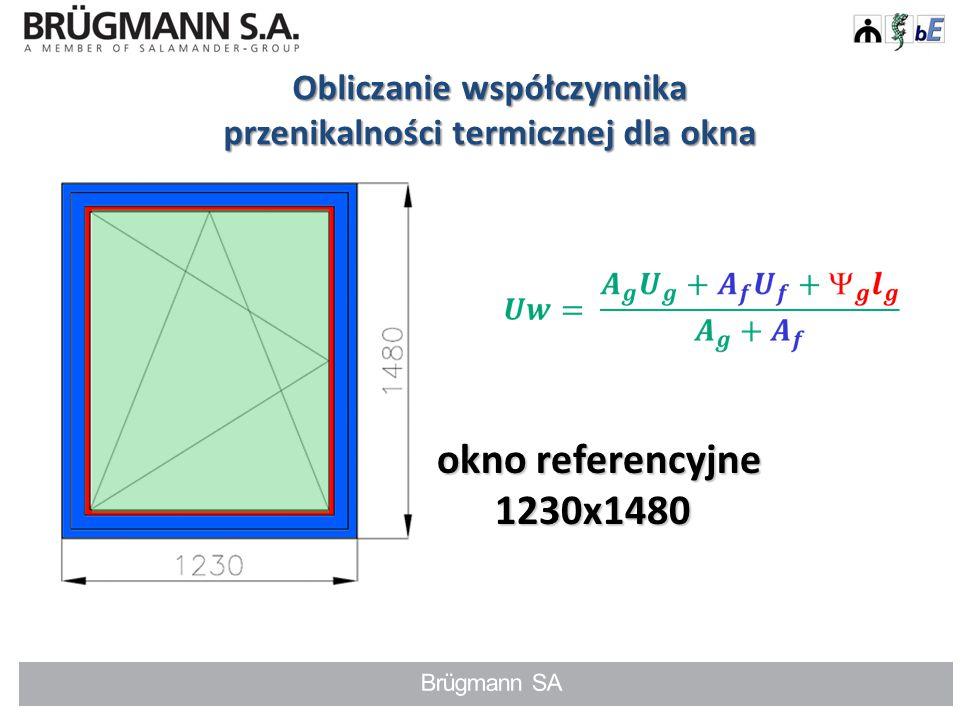 Systemy klasy 70mm W/m 2 K R + Sk UfUf 1,5 Sk + Sł + Sk UfUf 1,6 szyba Ug1,1 ramka Ψ0,08 Alu