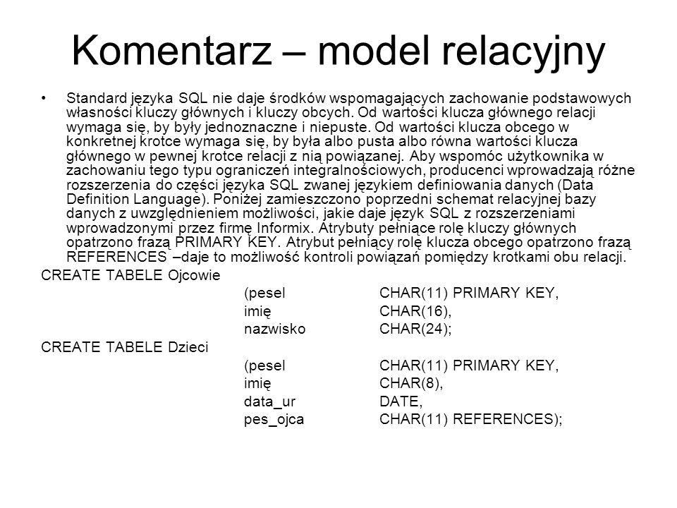 Komentarz – model relacyjny Standard języka SQL nie daje środków wspomagających zachowanie podstawowych własności kluczy głównych i kluczy obcych. Od