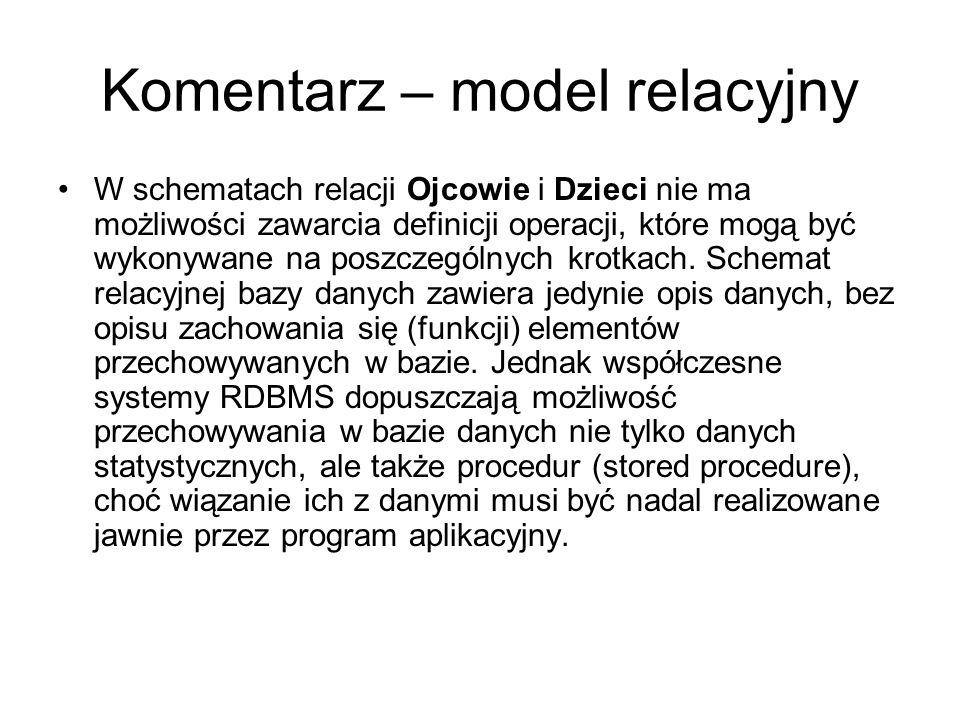 Komentarz – model relacyjny W schematach relacji Ojcowie i Dzieci nie ma możliwości zawarcia definicji operacji, które mogą być wykonywane na poszczeg