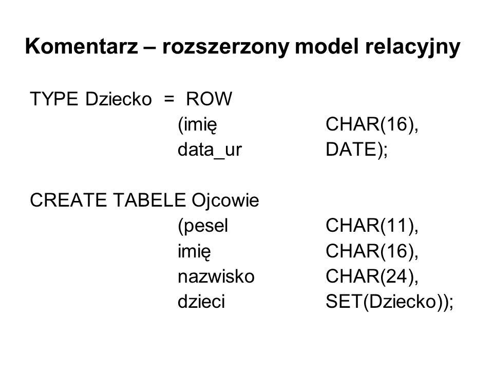 Komentarz – rozszerzony model relacyjny TYPE Dziecko = ROW (imięCHAR(16), data_urDATE); CREATE TABELE Ojcowie (peselCHAR(11), imięCHAR(16), nazwiskoCH