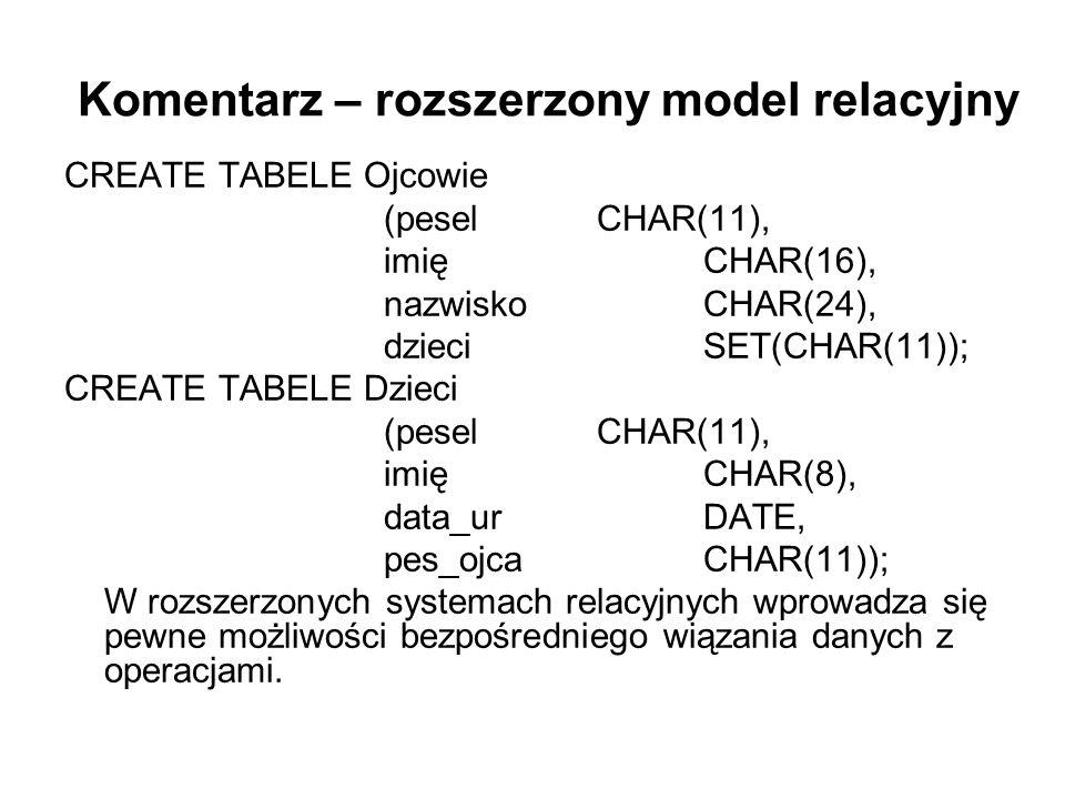 Komentarz – rozszerzony model relacyjny CREATE TABELE Ojcowie (peselCHAR(11), imięCHAR(16), nazwiskoCHAR(24), dzieciSET(CHAR(11)); CREATE TABELE Dziec