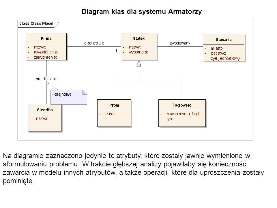 Diagram klas dla systemu Armatorzy Na diagramie zaznaczono jedynie te atrybuty, które zostały jawnie wymienione w sformułowaniu problemu. W trakcie gł