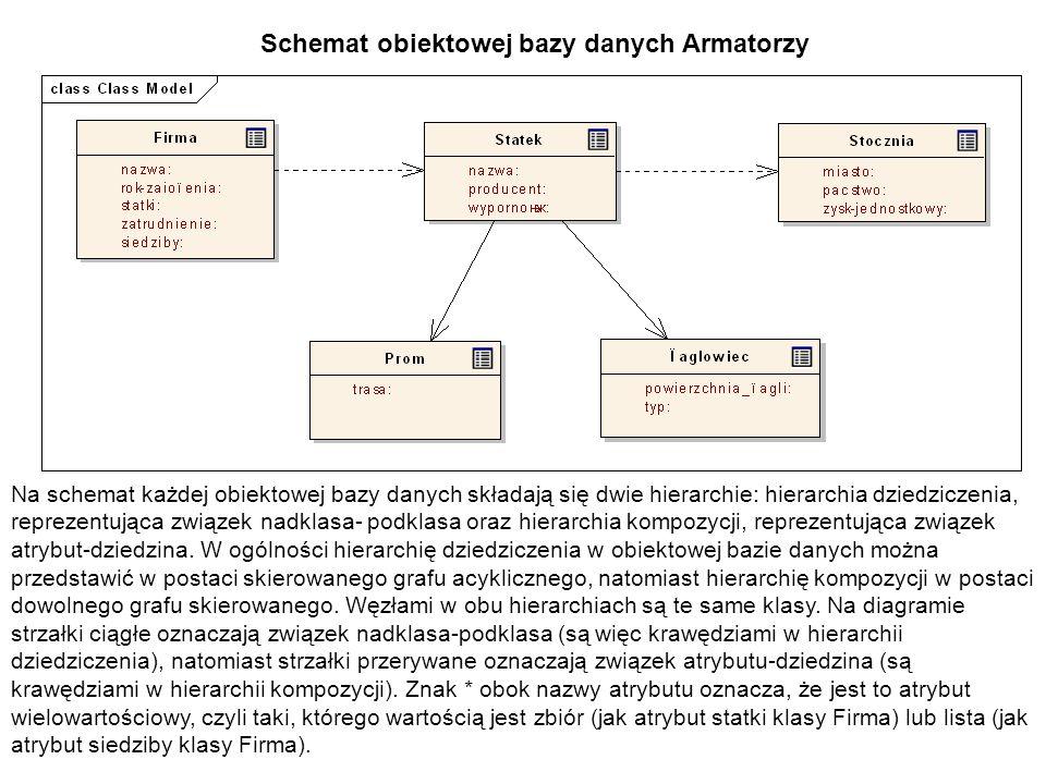 Schemat obiektowej bazy danych Armatorzy Na schemat każdej obiektowej bazy danych składają się dwie hierarchie: hierarchia dziedziczenia, reprezentują
