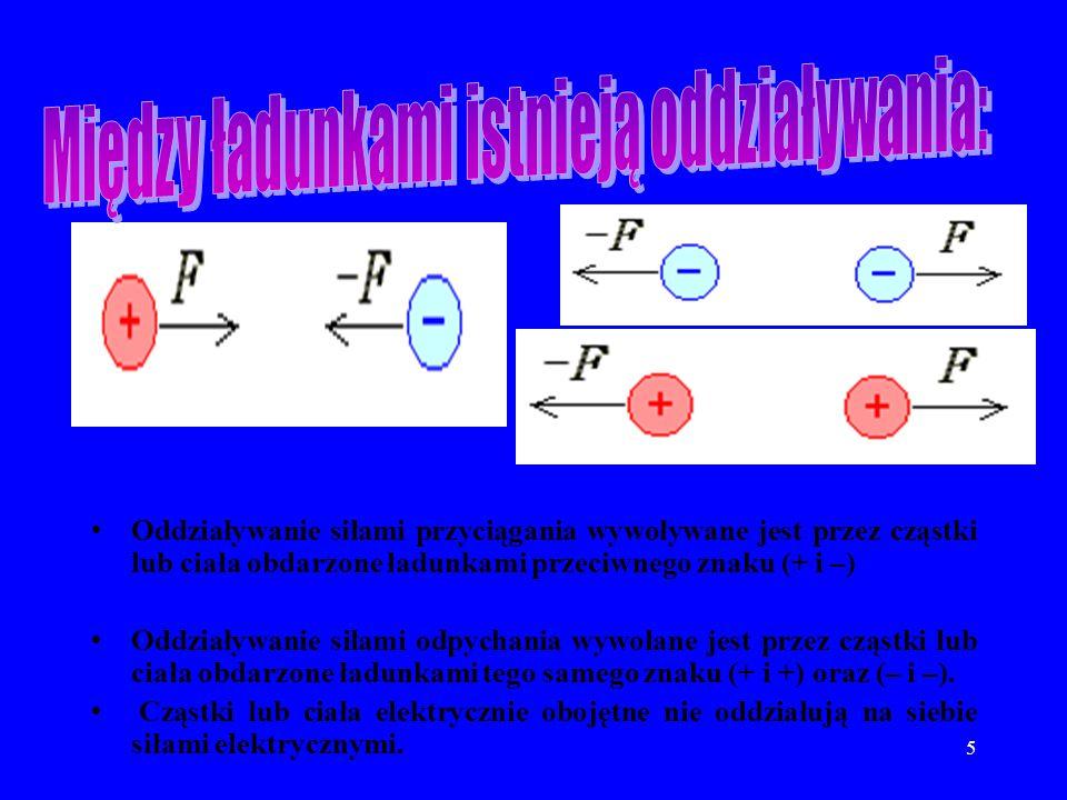 5 – Oddziaływanie siłami przyciągania wywoływane jest przez cząstki lub ciała obdarzone ładunkami przeciwnego znaku (+ i –) Oddziaływanie siłami odpychania wywołane jest przez cząstki lub ciała obdarzone ładunkami tego samego znaku (+ i +) oraz (– i –).