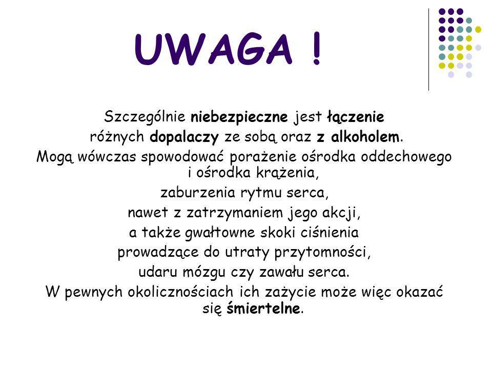 Opracowanie: B.Szołomicka-Robaszewska – psycholog szkolny – tel.