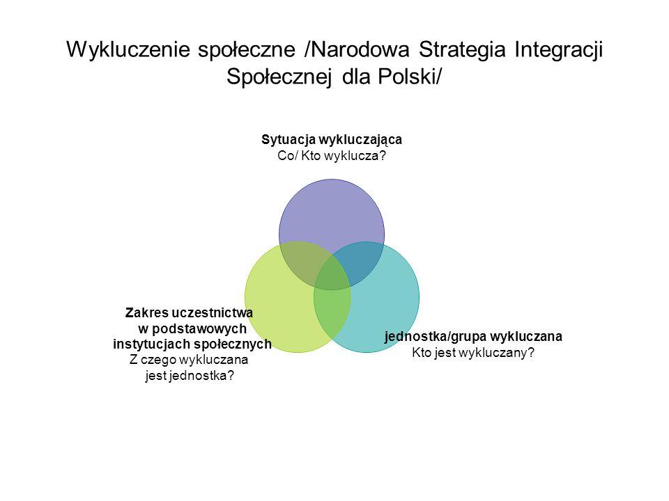 Wykluczenie społeczne /Narodowa Strategia Integracji Społecznej dla Polski/ Sytuacja wykluczająca Co/ Kto wyklucza? jednostka/grupa wykluczana Kto jes