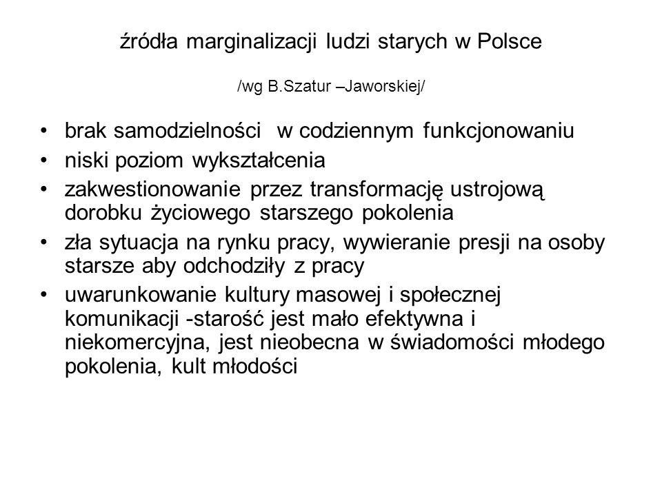 źródła marginalizacji ludzi starych w Polsce /wg B.Szatur –Jaworskiej/ brak samodzielności w codziennym funkcjonowaniu niski poziom wykształcenia zakw