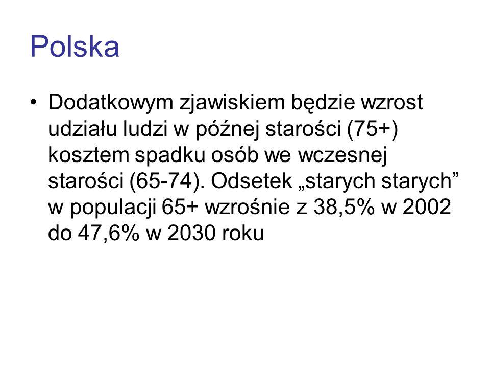 """Polska Dodatkowym zjawiskiem będzie wzrost udziału ludzi w późnej starości (75+) kosztem spadku osób we wczesnej starości (65-74). Odsetek """"starych st"""