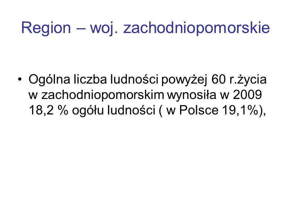 Region – woj. zachodniopomorskie Ogólna liczba ludności powyżej 60 r.życia w zachodniopomorskim wynosiła w 2009 18,2 % ogółu ludności ( w Polsce 19,1%