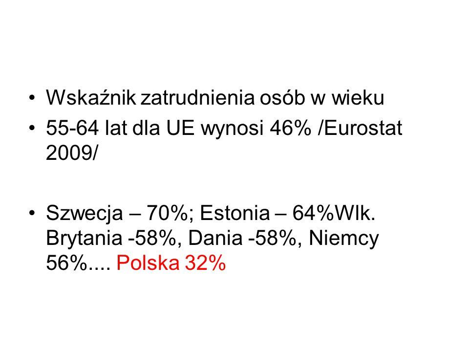 Wskaźnik zatrudnienia osób w wieku 55-64 lat dla UE wynosi 46% /Eurostat 2009/ Szwecja – 70%; Estonia – 64%Wlk. Brytania -58%, Dania -58%, Niemcy 56%.