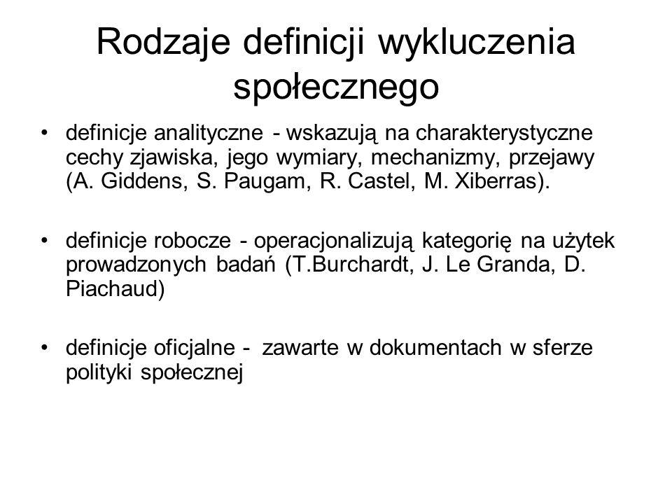 Rodzaje definicji wykluczenia społecznego definicje analityczne - wskazują na charakterystyczne cechy zjawiska, jego wymiary, mechanizmy, przejawy (A.