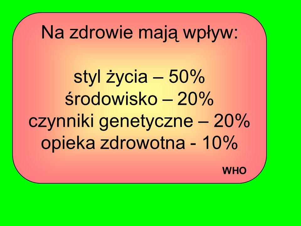 10 ZASAD ZDROWEGO ŻYWIENIA Ograniczaj spożycie tłuszczów, zwłaszcza zwierzęcych Tradycyjna polska dieta obfituje w tłuszcze.
