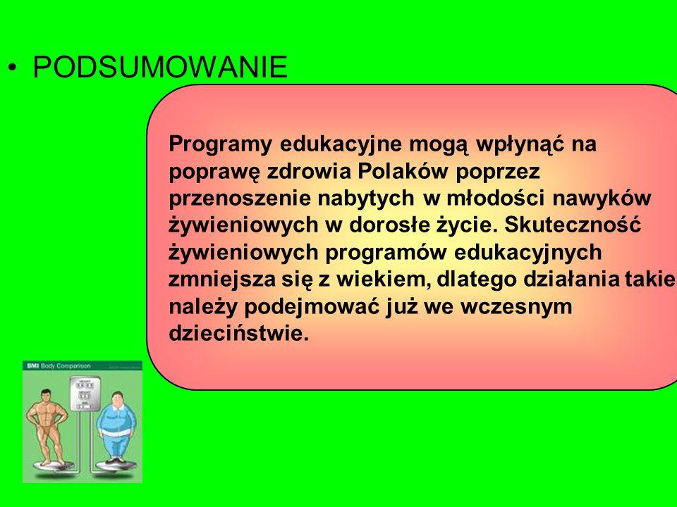Programy edukacyjne mogą wpłynąć na poprawę zdrowia Polaków poprzez przenoszenie nabytych w młodości nawyków żywieniowych w dorosłe życie. Skuteczność