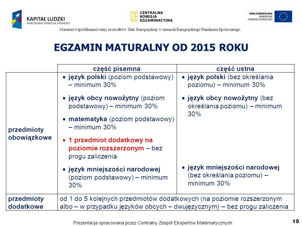 Materiał współfinansowany ze środków Unii Europejskiej w ramach Europejskiego Funduszu Społecznego. część pisemnaczęść ustna przedmioty obowiązkowe 