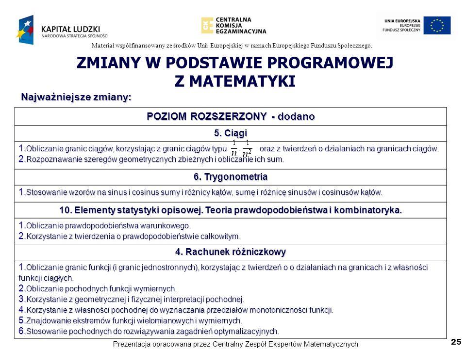 Materiał współfinansowany ze środków Unii Europejskiej w ramach Europejskiego Funduszu Społecznego. ZMIANY W PODSTAWIE PROGRAMOWEJ Z MATEMATYKI Najważ