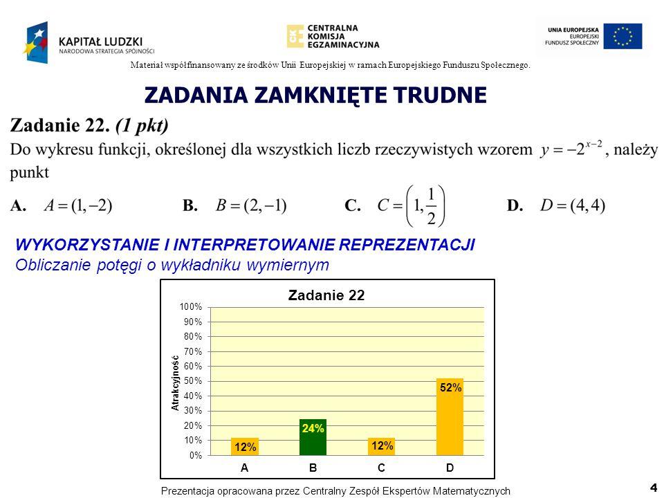 Materiał współfinansowany ze środków Unii Europejskiej w ramach Europejskiego Funduszu Społecznego. WYKORZYSTANIE I INTERPRETOWANIE REPREZENTACJI Obli