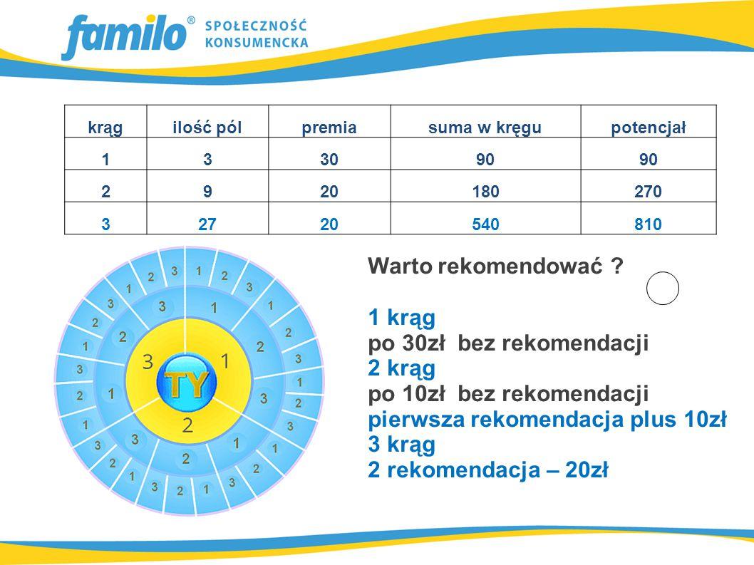 krągilość pólpremiasuma w kręgupotencjał 133090 2920180270 32720540810 Warto rekomendować .