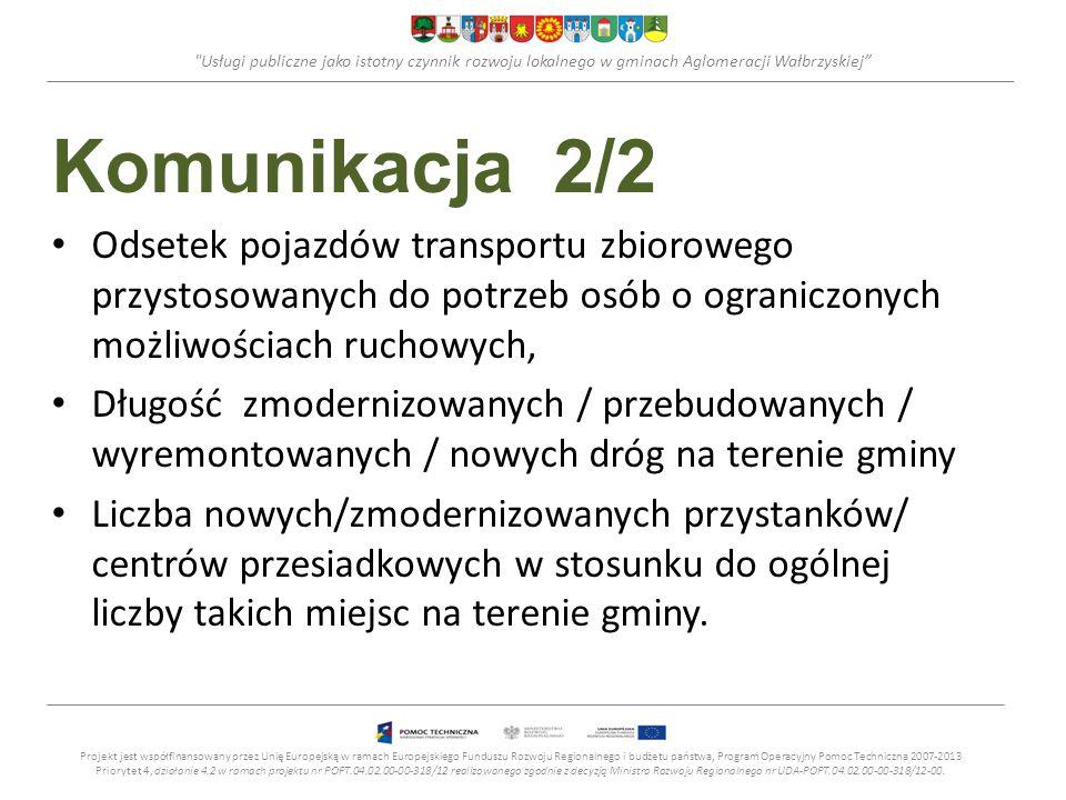 Usługi publiczne jako istotny czynnik rozwoju lokalnego w gminach Aglomeracji Wałbrzyskiej Komunikacja 2/2 Odsetek pojazdów transportu zbiorowego przystosowanych do potrzeb osób o ograniczonych możliwościach ruchowych, Długość zmodernizowanych / przebudowanych / wyremontowanych / nowych dróg na terenie gminy Liczba nowych/zmodernizowanych przystanków/ centrów przesiadkowych w stosunku do ogólnej liczby takich miejsc na terenie gminy.