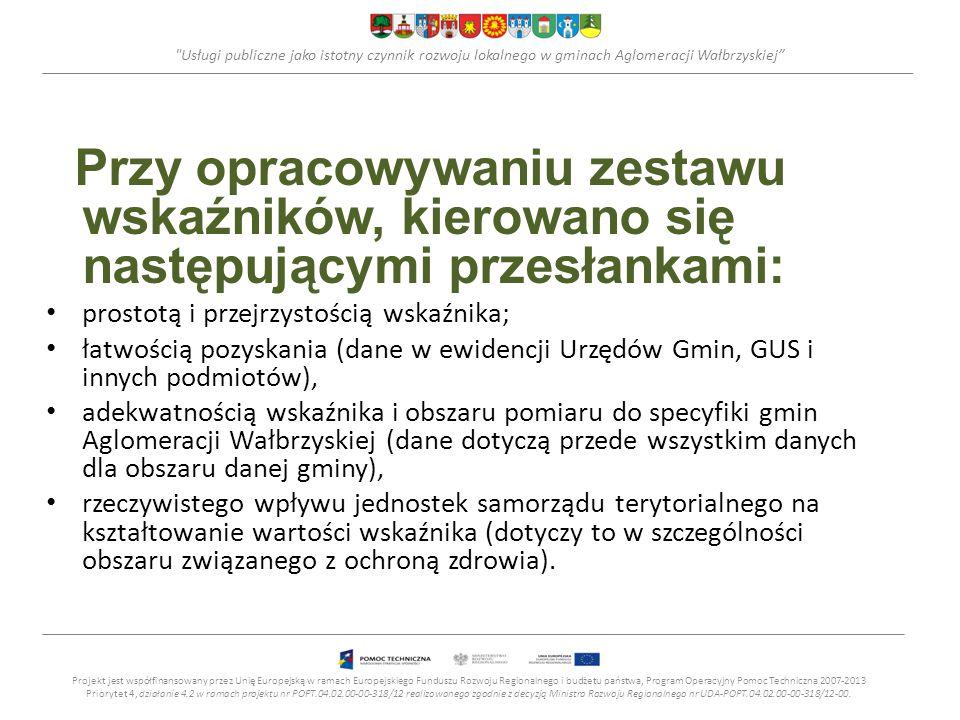 Usługi publiczne jako istotny czynnik rozwoju lokalnego w gminach Aglomeracji Wałbrzyskiej Przy opracowywaniu zestawu wskaźników, kierowano się następującymi przesłankami: prostotą i przejrzystością wskaźnika; łatwością pozyskania (dane w ewidencji Urzędów Gmin, GUS i innych podmiotów), adekwatnością wskaźnika i obszaru pomiaru do specyfiki gmin Aglomeracji Wałbrzyskiej (dane dotyczą przede wszystkim danych dla obszaru danej gminy), rzeczywistego wpływu jednostek samorządu terytorialnego na kształtowanie wartości wskaźnika (dotyczy to w szczególności obszaru związanego z ochroną zdrowia).