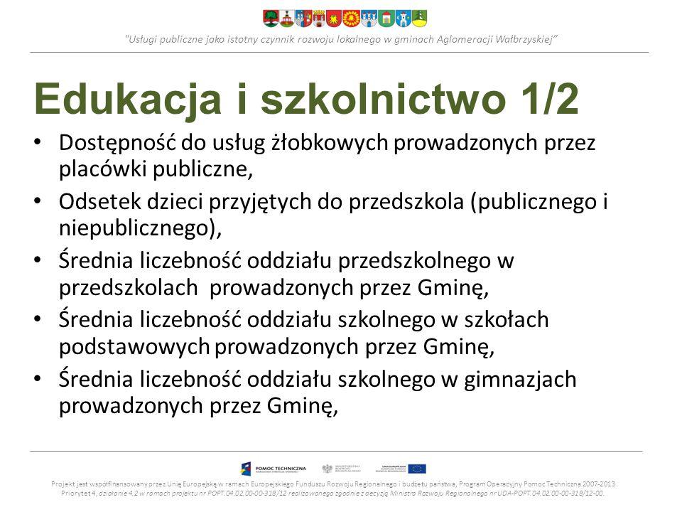Usługi publiczne jako istotny czynnik rozwoju lokalnego w gminach Aglomeracji Wałbrzyskiej Edukacja i szkolnictwo 1/2 Dostępność do usług żłobkowych prowadzonych przez placówki publiczne, Odsetek dzieci przyjętych do przedszkola (publicznego i niepublicznego), Średnia liczebność oddziału przedszkolnego w przedszkolach prowadzonych przez Gminę, Średnia liczebność oddziału szkolnego w szkołach podstawowych prowadzonych przez Gminę, Średnia liczebność oddziału szkolnego w gimnazjach prowadzonych przez Gminę, Projekt jest współfinansowany przez Unię Europejską w ramach Europejskiego Funduszu Rozwoju Regionalnego i budżetu państwa, Program Operacyjny Pomoc Techniczna 2007-2013 Priorytet 4, działanie 4.2 w ramach projektu nr POPT.04.02.00-00-318/12 realizowanego zgodnie z decyzją Ministra Rozwoju Regionalnego nr UDA-POPT.04.02.00-00-318/12-00.