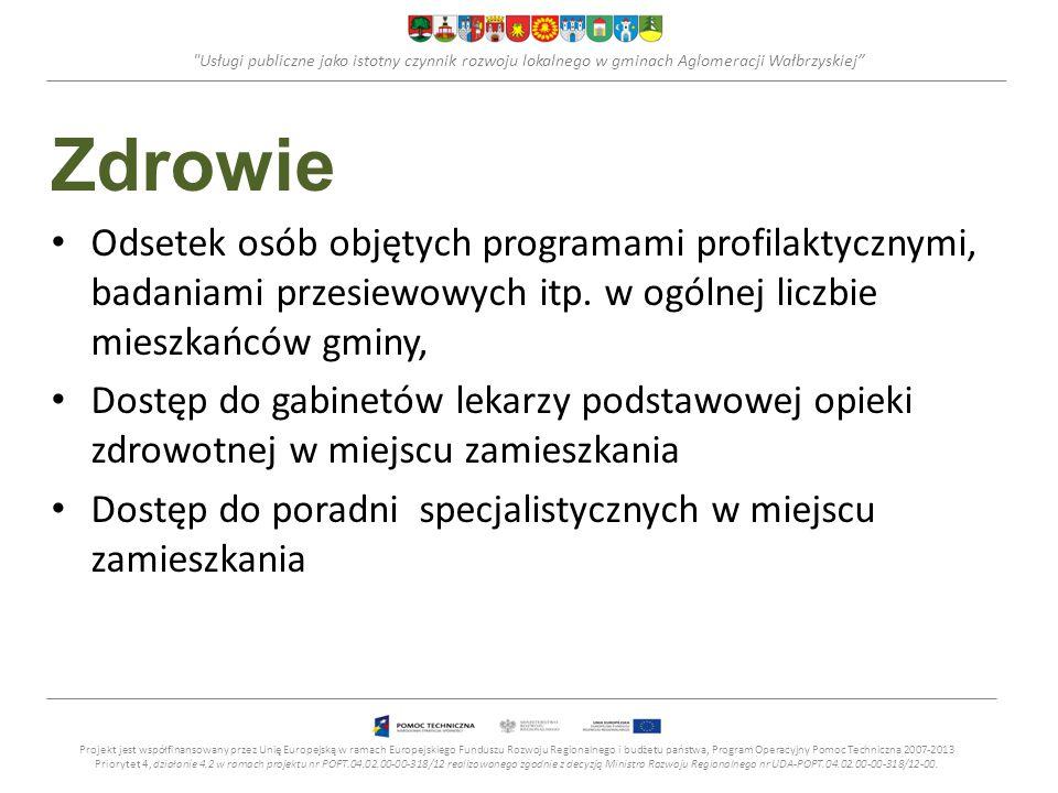 Usługi publiczne jako istotny czynnik rozwoju lokalnego w gminach Aglomeracji Wałbrzyskiej Zdrowie Odsetek osób objętych programami profilaktycznymi, badaniami przesiewowych itp.