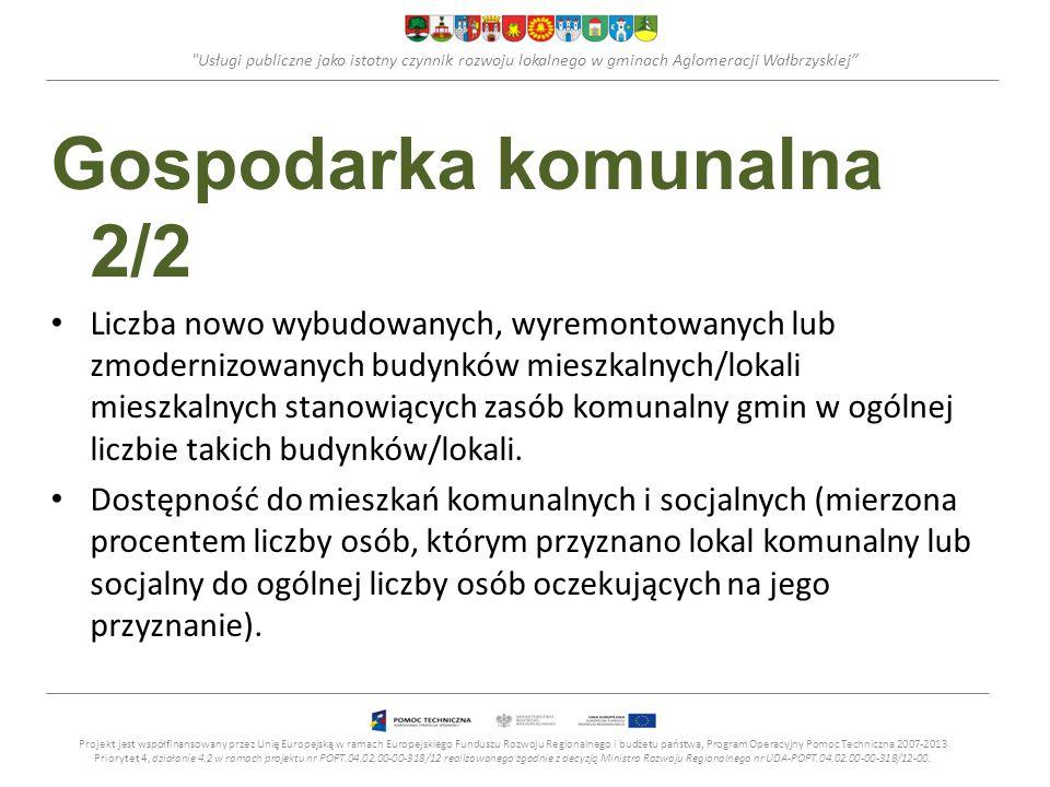 Usługi publiczne jako istotny czynnik rozwoju lokalnego w gminach Aglomeracji Wałbrzyskiej Gospodarka komunalna 2/2 Liczba nowo wybudowanych, wyremontowanych lub zmodernizowanych budynków mieszkalnych/lokali mieszkalnych stanowiących zasób komunalny gmin w ogólnej liczbie takich budynków/lokali.