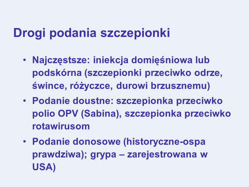 Drogi podania szczepionki Najczęstsze: iniekcja domięśniowa lub podskórna (szczepionki przeciwko odrze, śwince, różyczce, durowi brzusznemu) Podanie doustne: szczepionka przeciwko polio OPV (Sabina), szczepionka przeciwko rotawirusom Podanie donosowe (historyczne-ospa prawdziwa); grypa – zarejestrowana w USA)