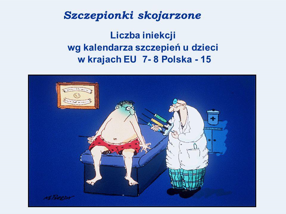Liczba iniekcji wg kalendarza szczepień u dzieci w krajach EU 7- 8 Polska - 15 Szczepionki skojarzone