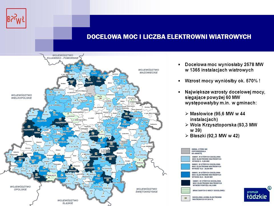 DOCELOWA MOC I LICZBA ELEKTROWNI WIATROWYCH  Docelowa moc wyniosłaby 2578 MW w 1365 instalacjach wiatrowych  Wzrost mocy wyniósłby ok.