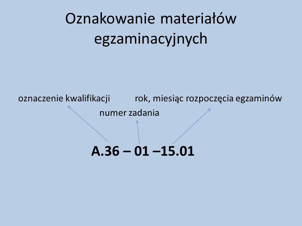 Oznakowanie materiałów egzaminacyjnych oznaczenie kwalifikacji rok, miesiąc rozpoczęcia egzaminów numer zadania A.36 – 01 –15.01