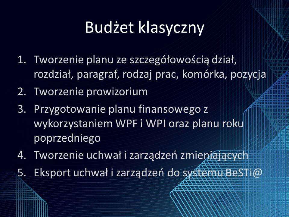Budżet klasyczny 1.Tworzenie planu ze szczegółowością dział, rozdział, paragraf, rodzaj prac, komórka, pozycja 2.Tworzenie prowizorium 3.Przygotowanie planu finansowego z wykorzystaniem WPF i WPI oraz planu roku poprzedniego 4.Tworzenie uchwał i zarządzeń zmieniających 5.Eksport uchwał i zarządzeń do systemu BeSTi@
