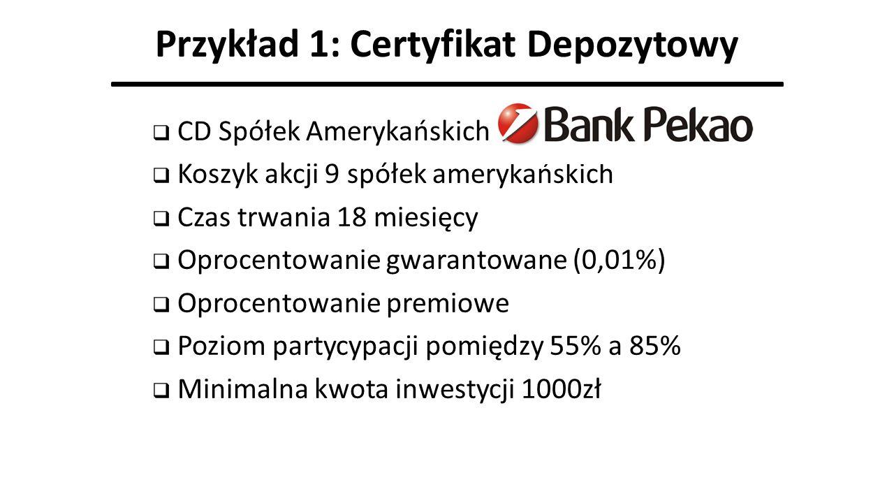 Przykład 1: Certyfikat Depozytowy  CD Spółek Amerykańskich  Koszyk akcji 9 spółek amerykańskich  Czas trwania 18 miesięcy  Oprocentowanie gwaranto